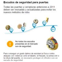 Cerrajero Vigo evolución de los escudos de seguridad para cerraduras